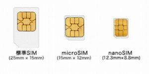 海外、グローバルにエコナ生活でDSDS,DSDV格安スマホを使うときSIMサイズはどうする、マルチカットSIMはとても便利です
